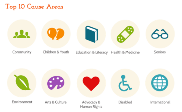 advocacy-causes