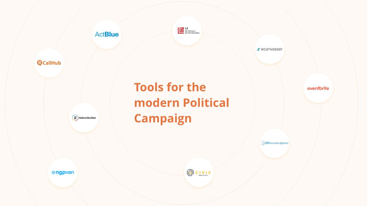 political campaign tools