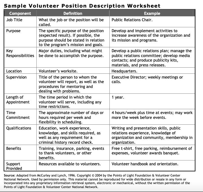 Volunteer-job-description