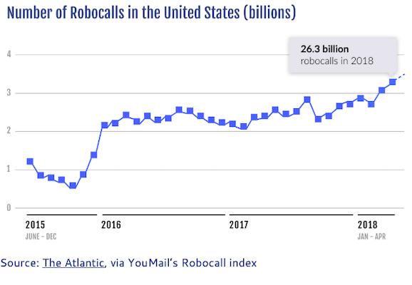 robocalls-last-election-voters