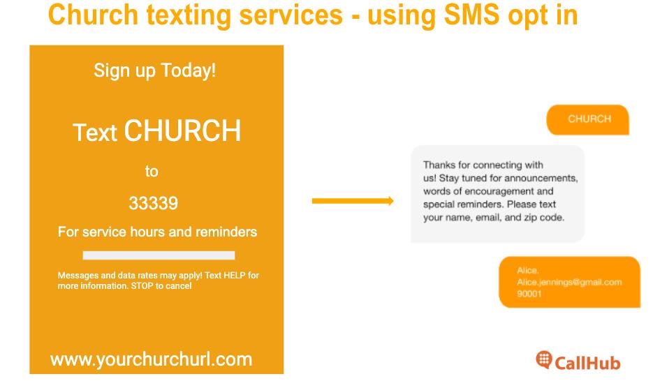 Church-texting-service-optin-sms-callhub