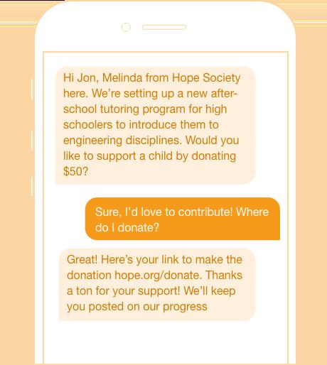 fundraising via conversation peer to peer texting