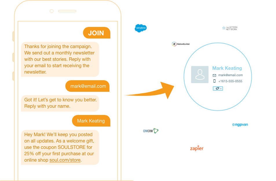 sms marketing integration