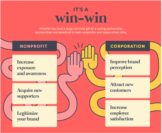 corporate-sponsorship-nonprofits