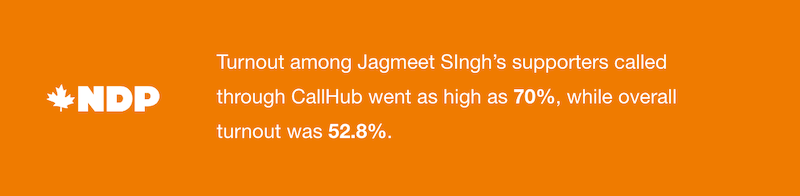 ndp-voter-turnout-callhub
