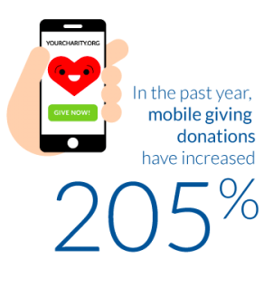 online-fundraising-nonprofit-mobile-giving