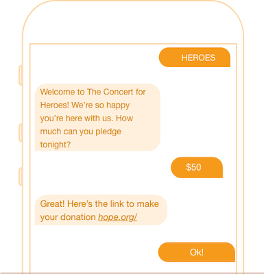 SMS optin for a fundraising event