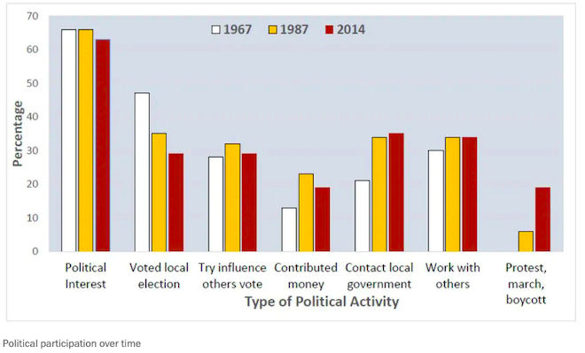 young-donors-political-behavior