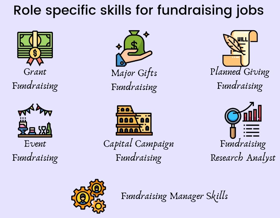 Role specific skills for fundraising