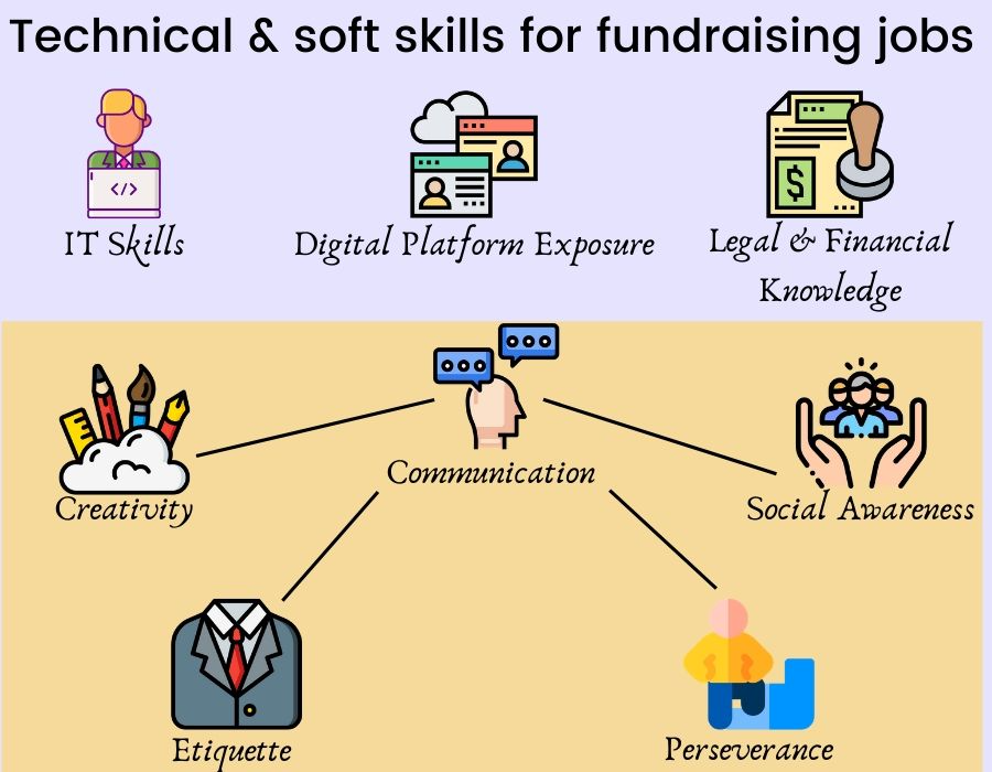 Technical and soft skills for fundraising