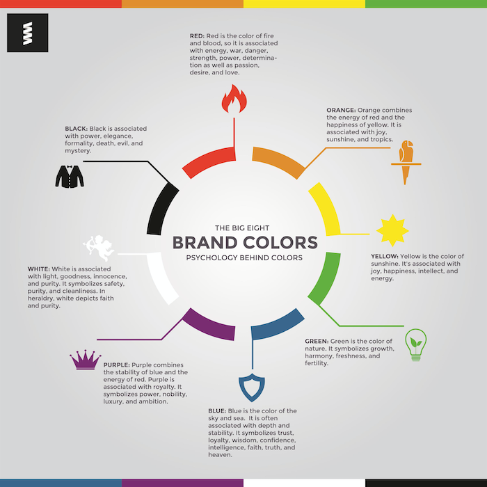 Brand color reference chart