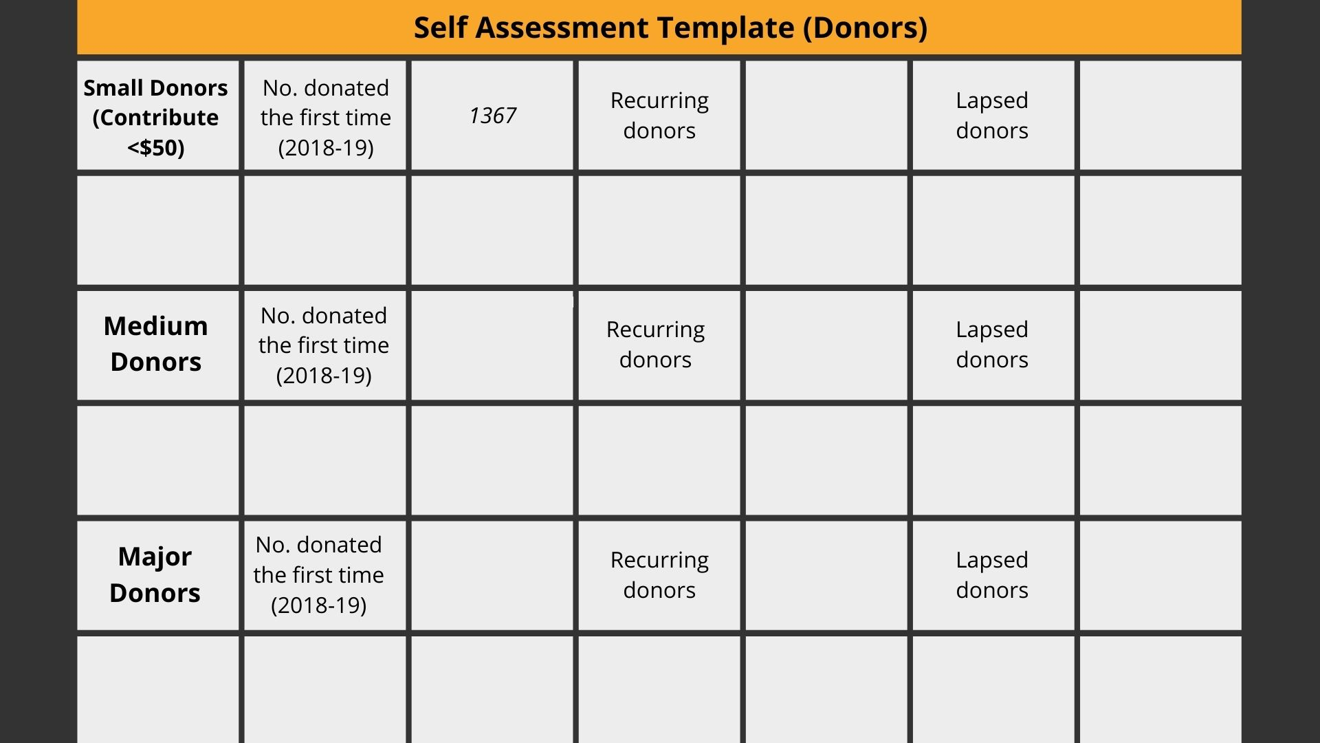 nonprofit-marketing-plan-template-donor-assessment
