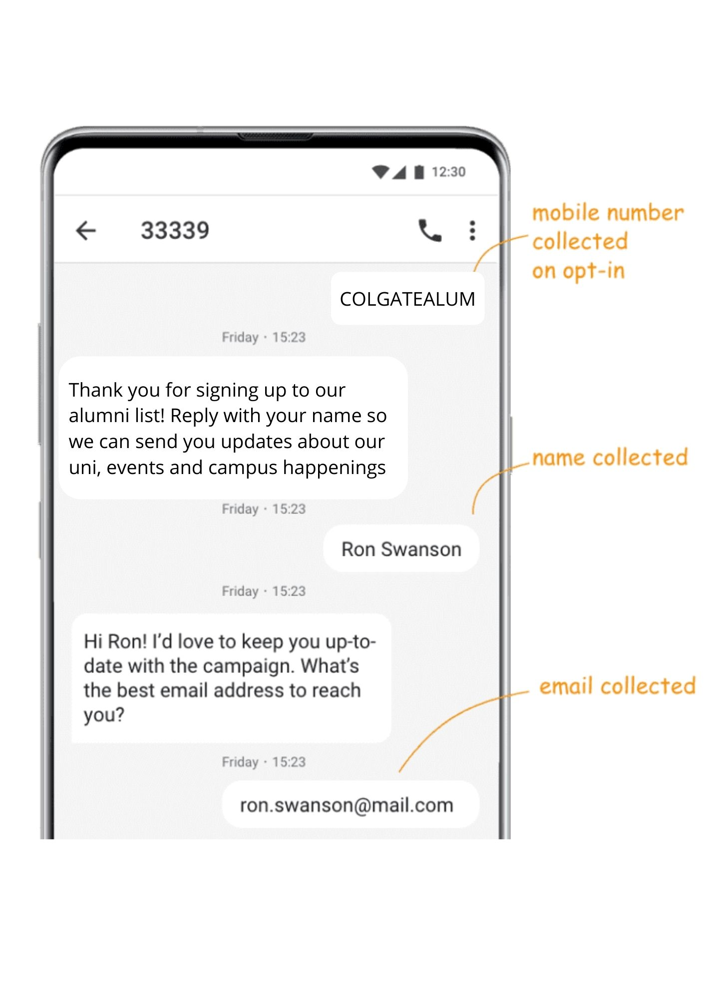alumni-engagement-strategy-alum-contact-journey