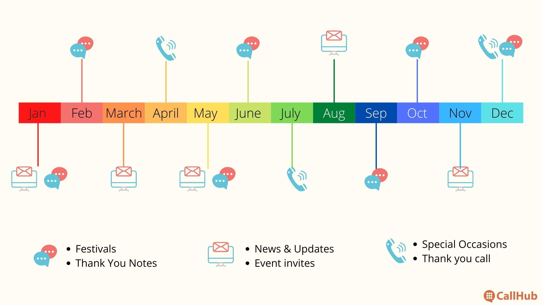 alumni-engagement-strategy-contact-calendar
