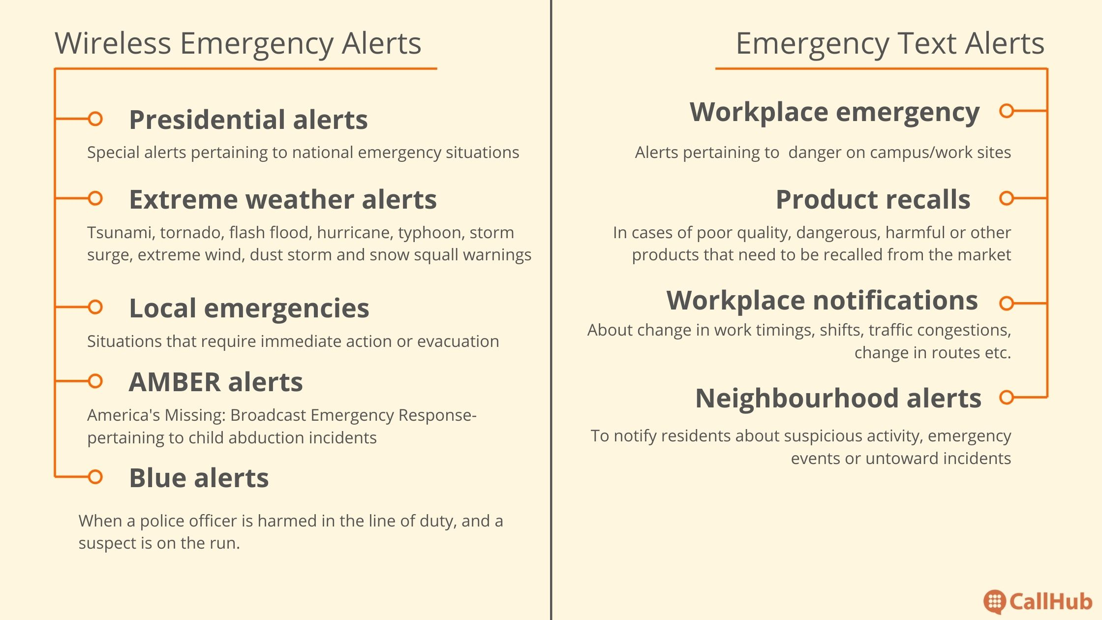 emergency-text-alerts-vs-wea-message