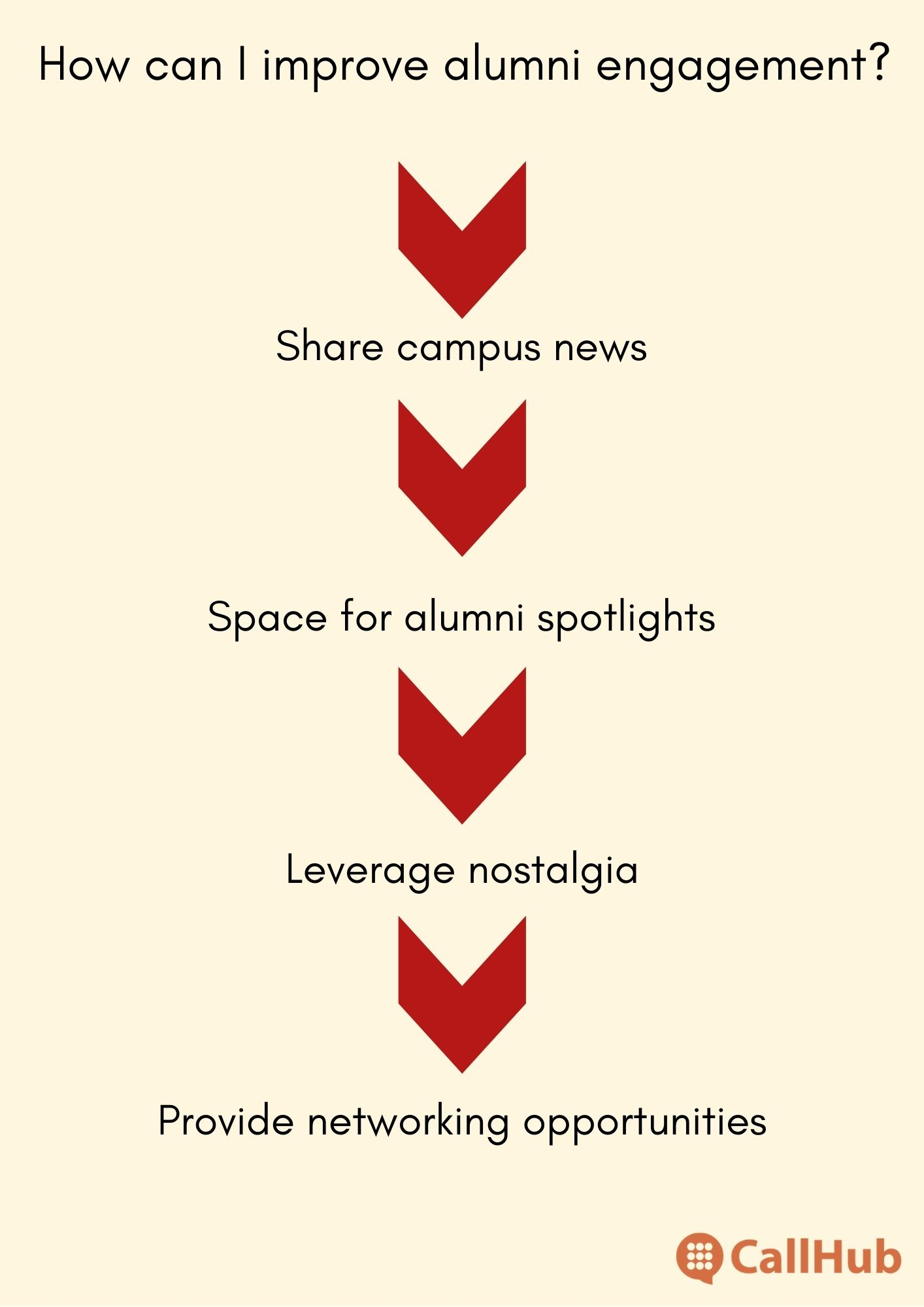 how-to-improve-alumni-engagement