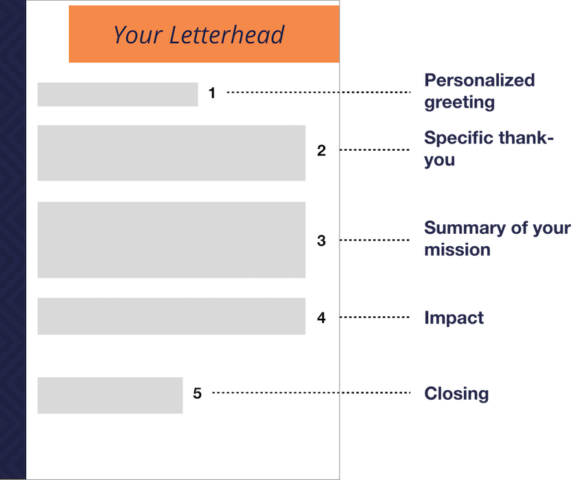 Year-end-thank-you-letter-template