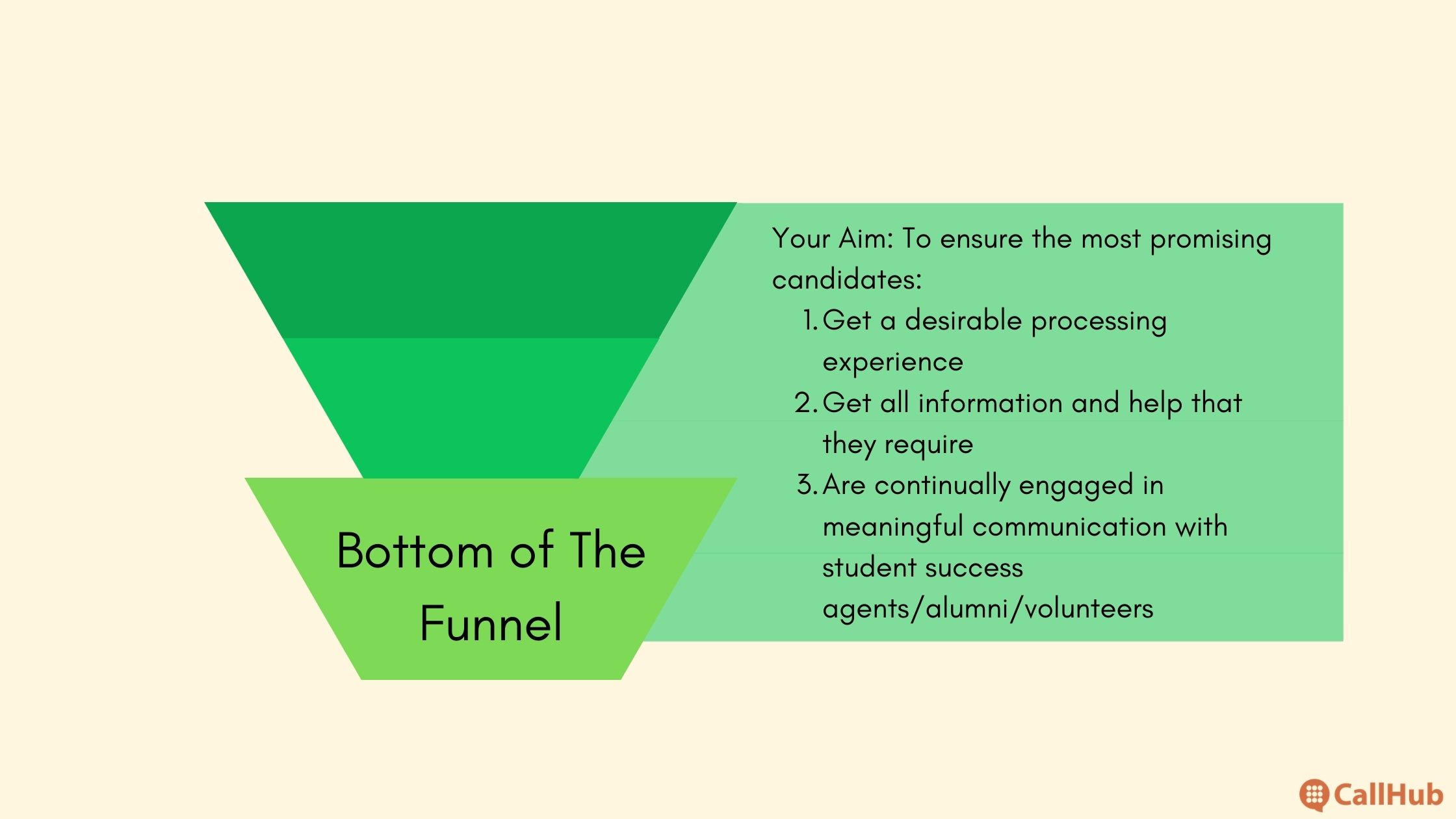student-recruitment-strategies-bofu