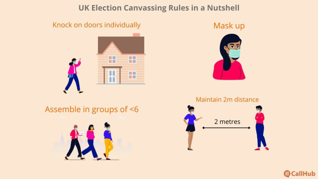 election-canvassing-rules-pan-uk-regulations