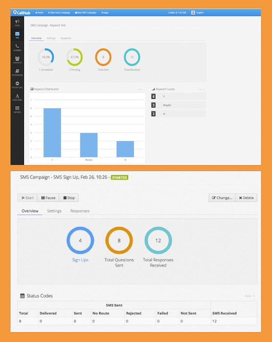 texting-analytics-dashboard