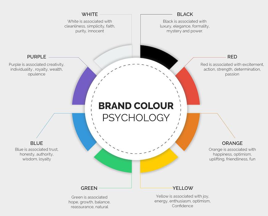 nonprofit-branding-colors