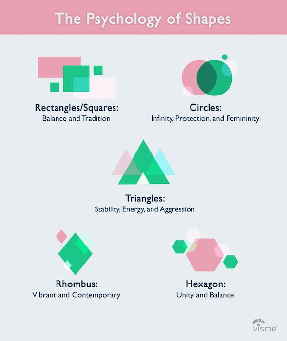 nonprofit-branding-shapes
