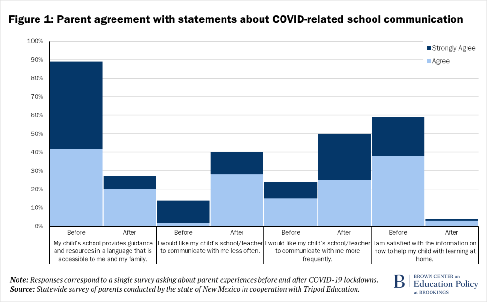 school-communication-parents-COVID-related-school-communication