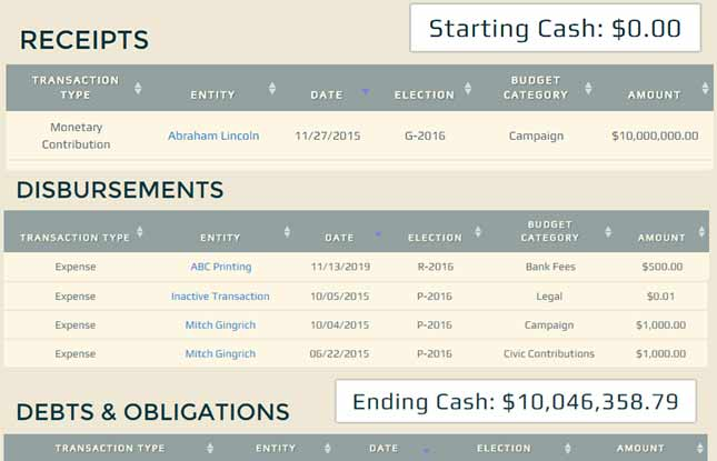 political-campaign-software-ispolitical-detailed-cash-reports