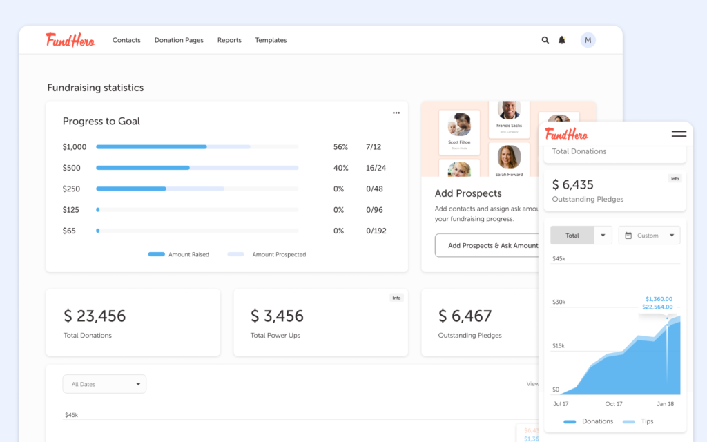 crm for political campaigns fundhero interface