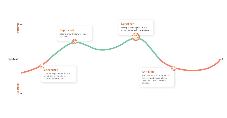 callhub-support-vision